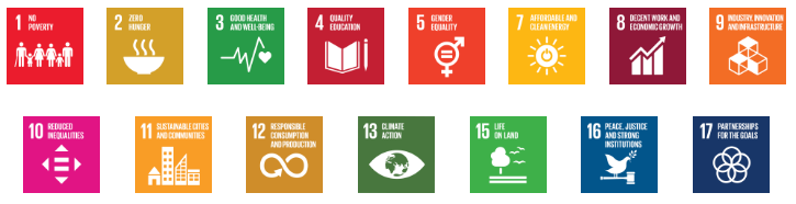 Icons from 15 of the United Nations Sustainable Development Goals